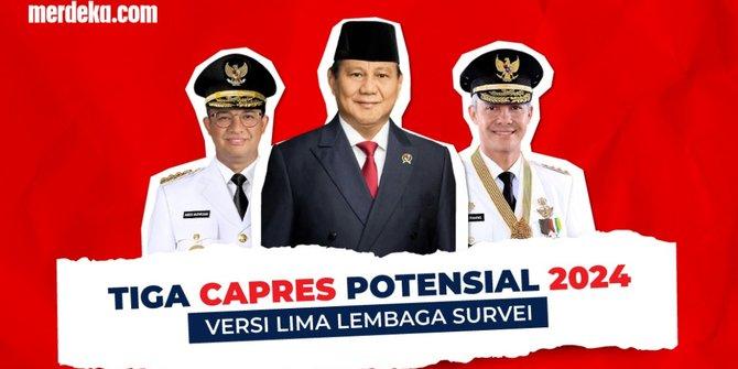 adu kuat capres potensial pilpres 2024 mildreport